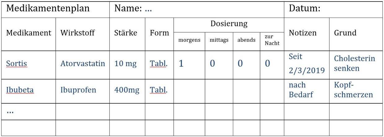 Persönliche Medikamentenliste